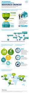 Brand campaign infographic final - 28.11.12(1)