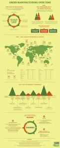 green_manufacturing1